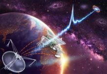 Radio Burst Hit Space Yet the Second Time, Mystery Unsolved