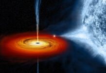 Understanding A Black Hole - Could You Survive It - Infomance